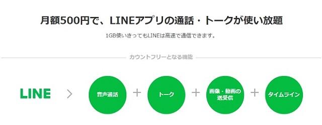 LINEフリープランのカウントフリー対象サービス width=