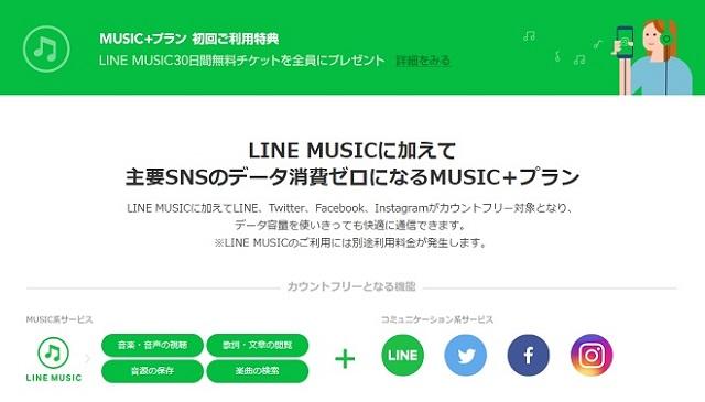 MUSIC+プランのカウントフリー対象サービス