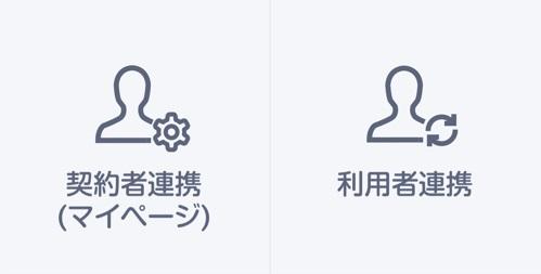 LINEモバイル 契約者連携 利用者連携