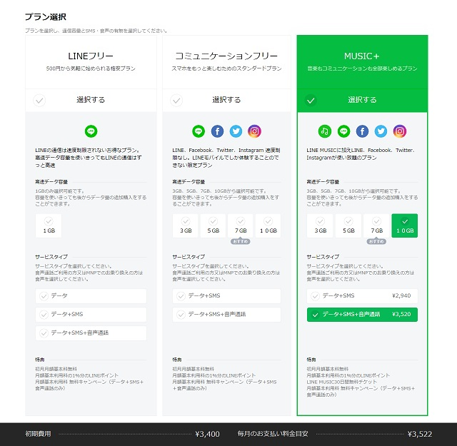 LINEモバイル 料金プラン選択