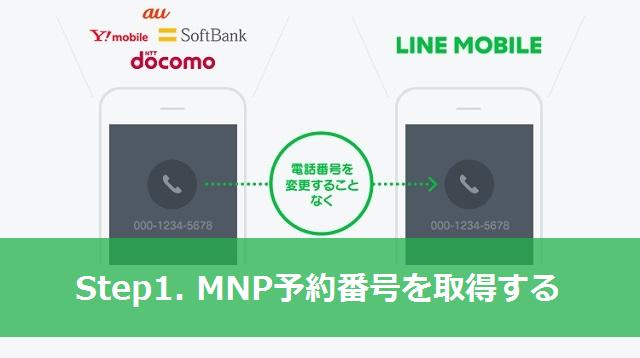 LINEモバイル MNP予約番号
