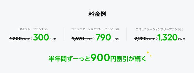LINEモバイル 半年間900円引き