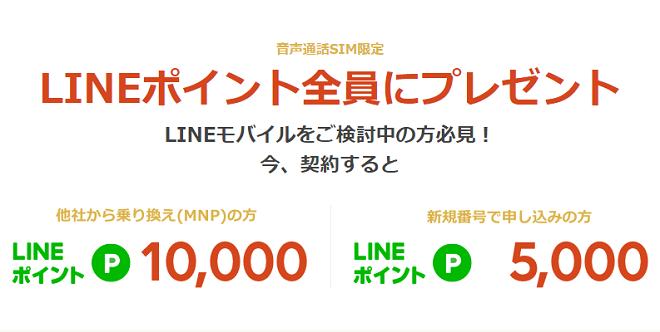 LINEモバイル 年末年始LINEポイントプレゼント