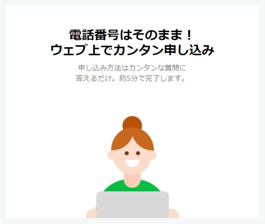 LINEモバイル 機種変更 WEB申し込み
