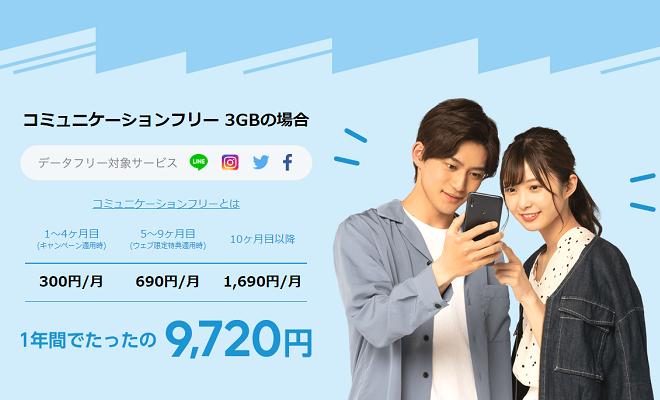 LINEモバイル 5000円値引き例