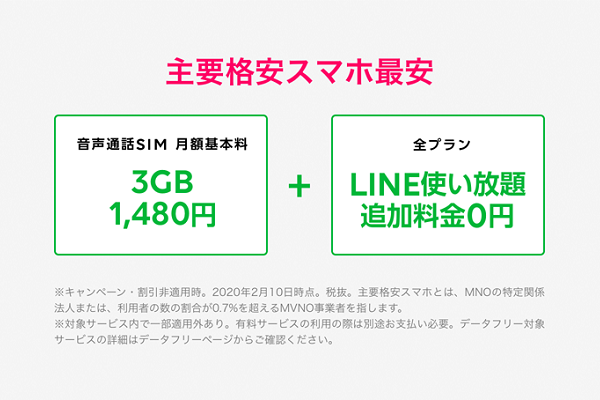 LINEモバイル主要格安スマホ最安