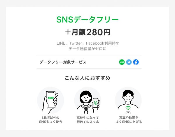 SNSデータフリー
