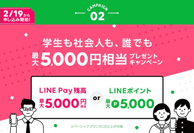 LINEモバイル5000円プレ