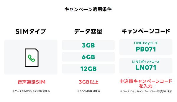 LINEモバイル 夏のWキャンペーン適用条件